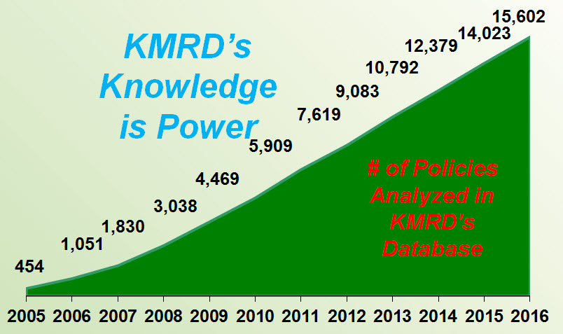 KMRDs Coverage Documents